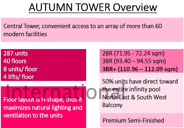 Season Avenue Hanoi_Autumn Tower Overview