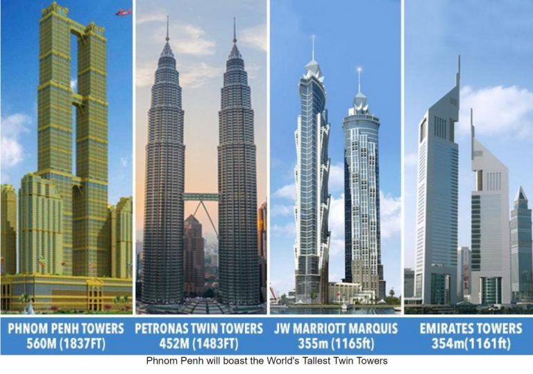 The-Bridge-Retail-_-Worlds-Tallest-Twin-Towers