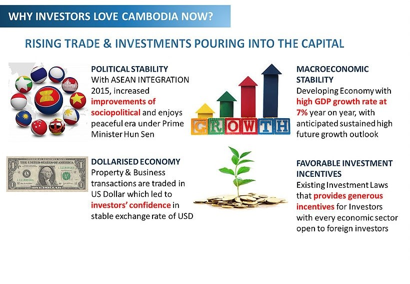 Why Invest Cambodia