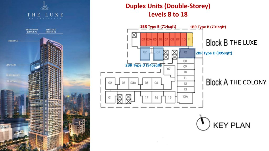 The Luxe KL Site Plan