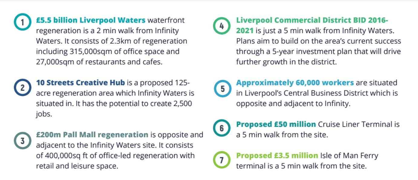 Infinity-waters-liverpool-future-masterplan-descriptions