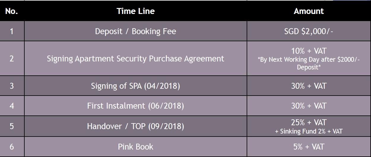 new-city-hcmc-thu-thiem payment schedule