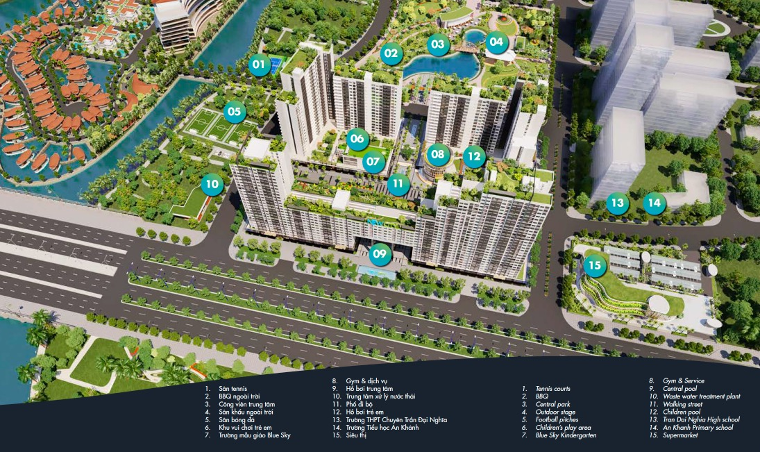 new-city-hcmc-thu-thiem-facilities